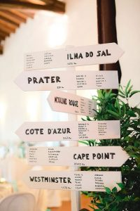 destination wedding party directions cities tableau de marriage seating chart